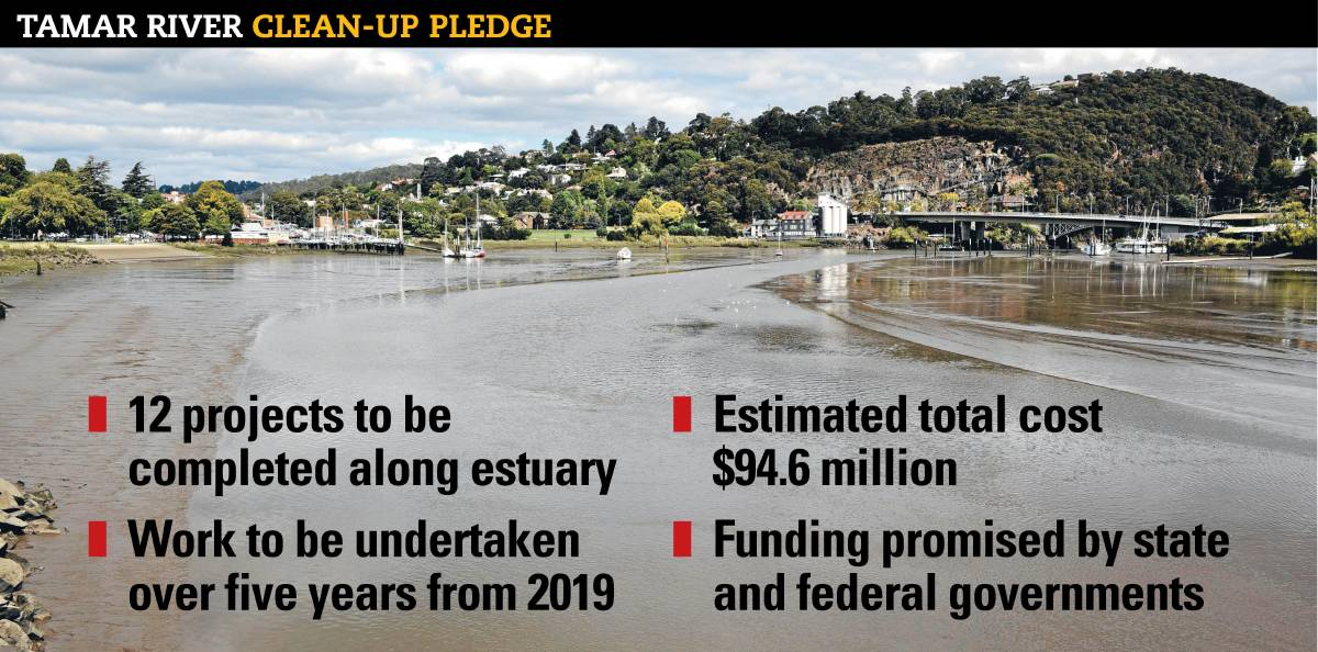 Twelve projects identified in $94.6m clean-up of Tamar River